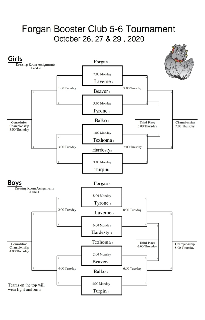 Bracket for the GS Basketball Tournament in Forgan