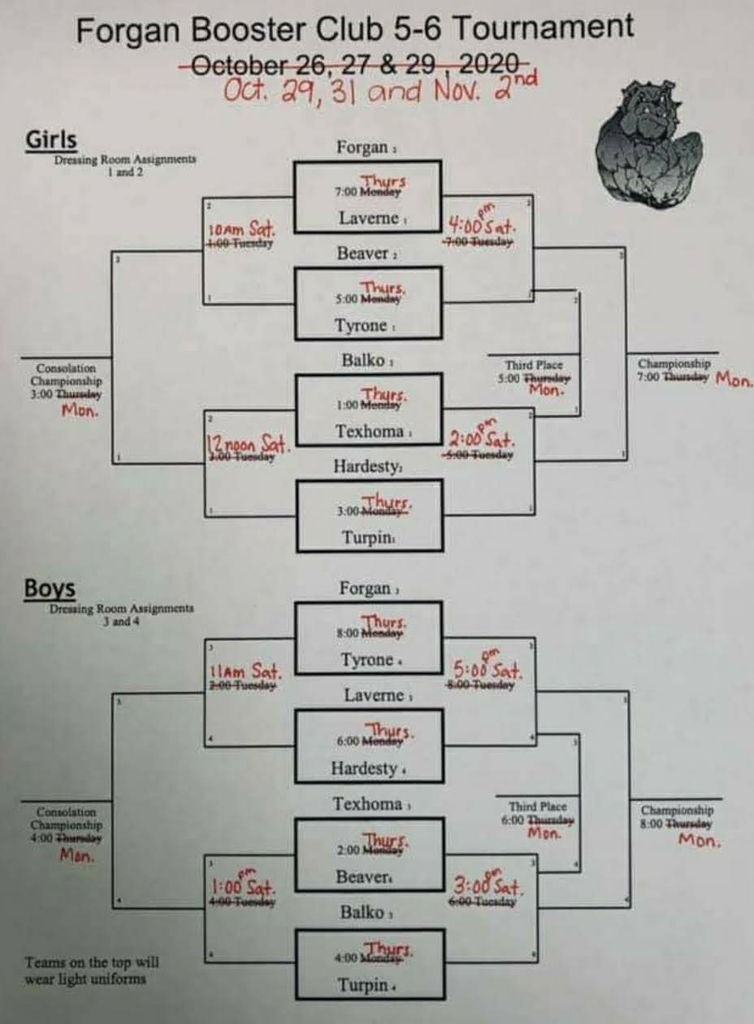 Updated GS Forgan Tournament Bracket