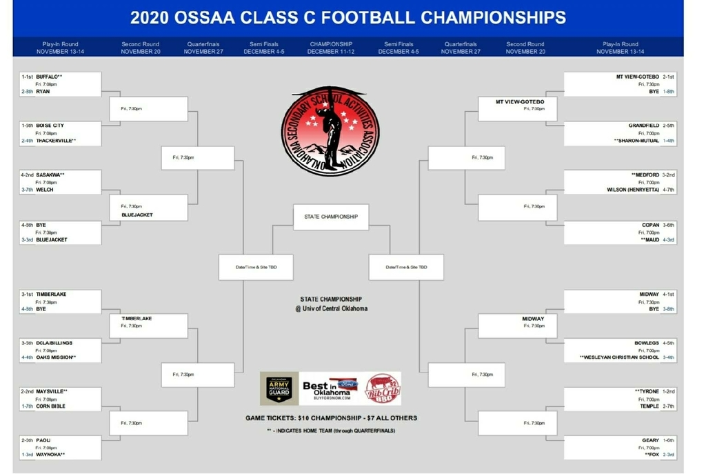 Full Class C football playoff bracket