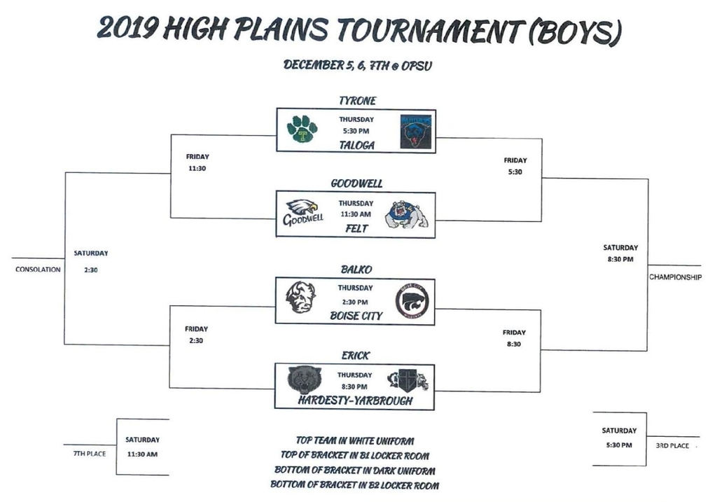 Boys Bracket for the High Plains Tournament