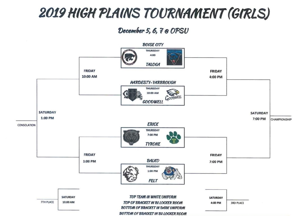 Girls Bracket for High Plains Tournament
