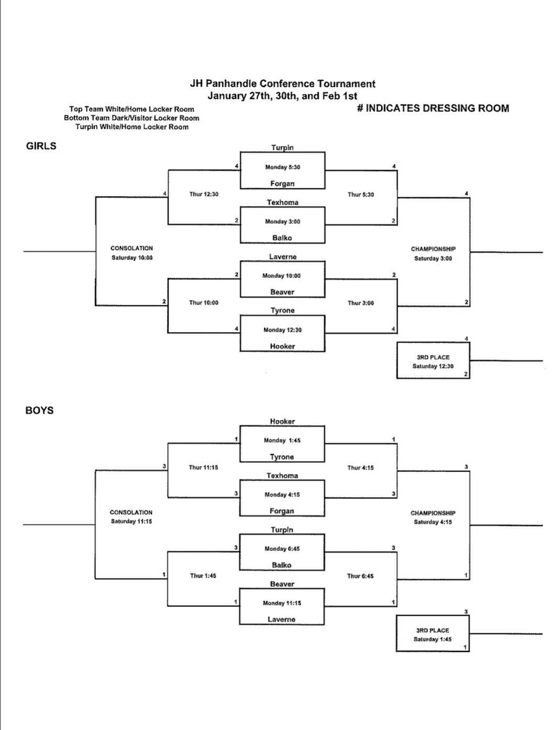 JH Panhandle Basketball Tournament